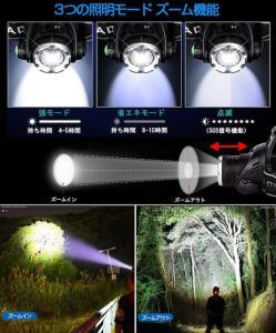 LEDヘッドライト USB 充電式 電気出力 高輝度CREE_3