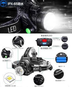 LEDヘッドライト USB 充電式 電気出力 高輝度CREE_5