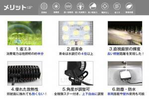 作業灯 ワークライト 72W 投光器 サーチライト 12V-24V_3